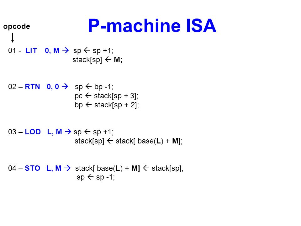 P-machine ISA opcode 01 - LIT 0, M  sp  sp +1; stack[sp]  M;